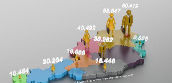 Die Rolle von KMU und EPU in urbanen Regionen – Teil 2