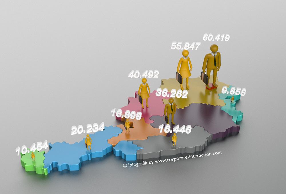 Einpersonenunternehmen im Bundesländervergleich; für vergrößerte Ansicht bitte auf das Bild klicken