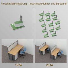 Das Büro der Zukunft: Welchen Beitrag leisten moderne Büros zur Produktivität?