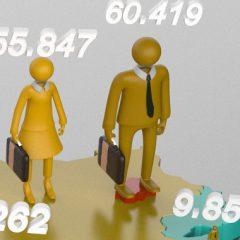 1.000.000 Seitenaufrufe und ein KMU Appell an die Wirtschaftspolitik