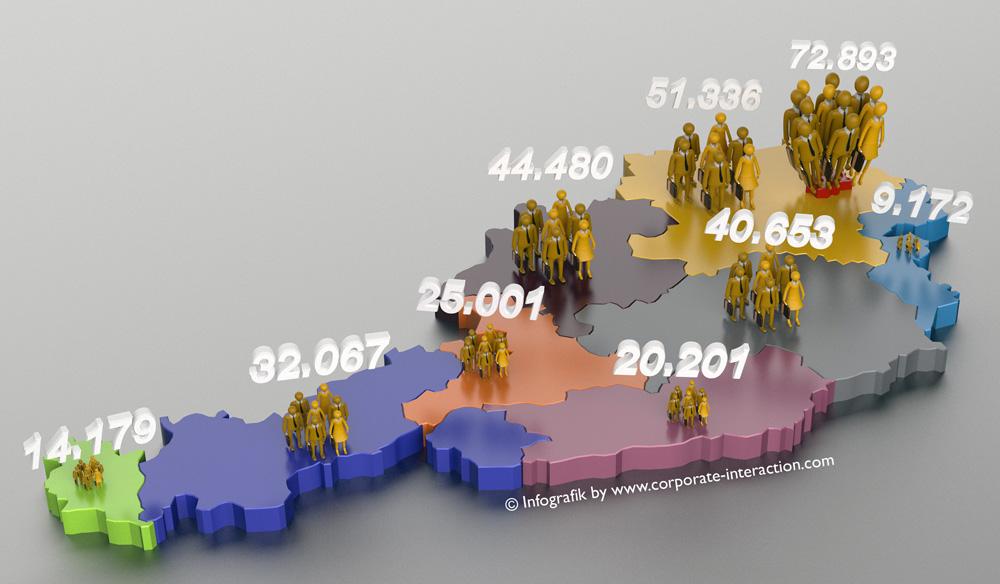 Sichtbar gemacht – KMU in Österreich: Bundesländervergleich