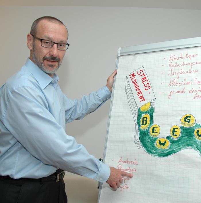 Stefan Illes, Burnout-Prophylaxe-Trainer: ... Neuorientierung führte zum Unternehmertum.