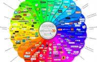 Soziale Medien - Folge 1: Chancen und Risiken für KMU
