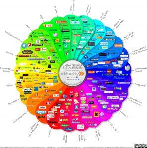 socialmediaprisma