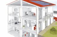 EVN Energieberatung – Energie vernünftig nutzen