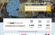 Punkt Franchise: Die neue Franchise-Plattform in Deutschland