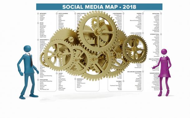 Social Media – die Bearbeitung für KMU wird extensiver